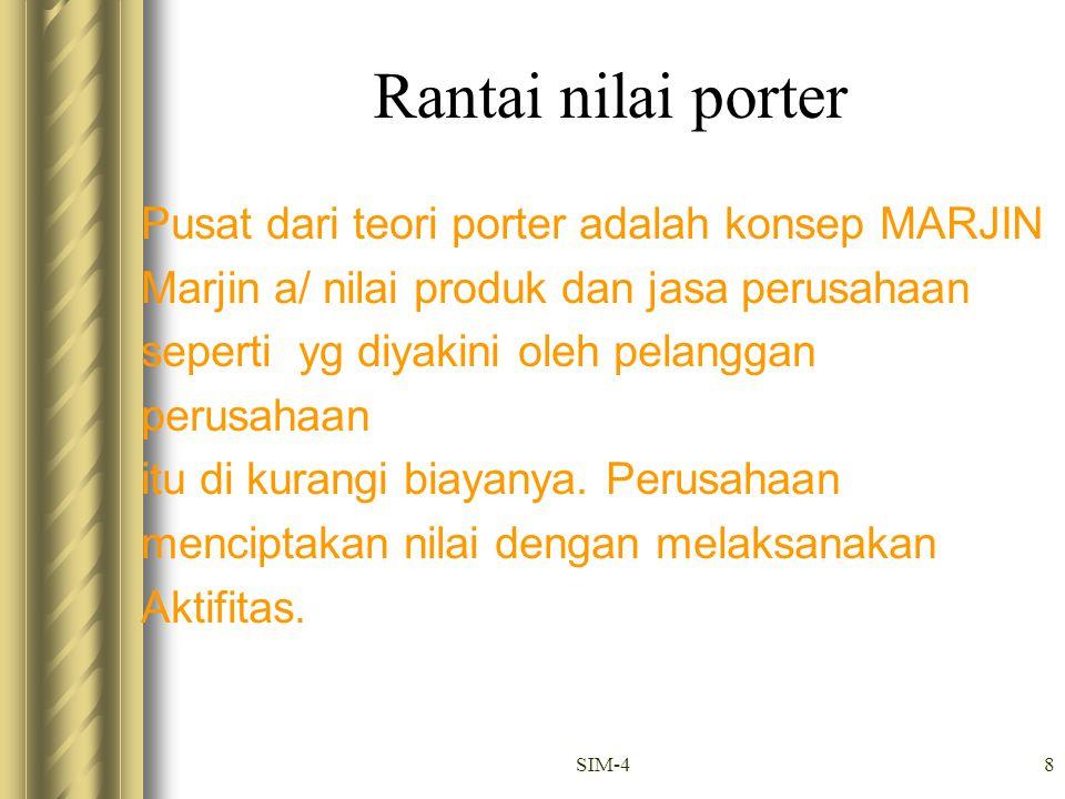 SIM-48 Rantai nilai porter Pusat dari teori porter adalah konsep MARJIN Marjin a/ nilai produk dan jasa perusahaan seperti yg diyakini oleh pelanggan