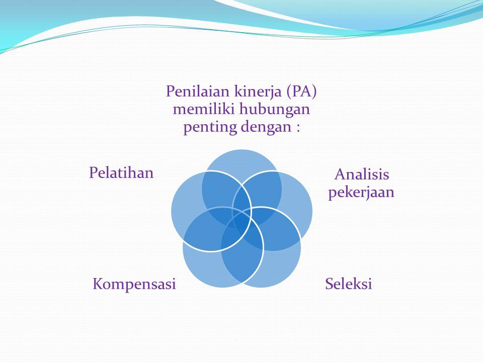 Penilaian kinerja (PA) memiliki hubungan penting dengan : Analisis pekerjaan SeleksiKompensasi Pelatihan