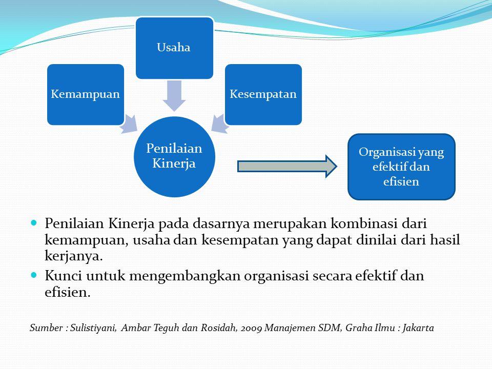 Penilaian Kinerja pada dasarnya merupakan kombinasi dari kemampuan, usaha dan kesempatan yang dapat dinilai dari hasil kerjanya.