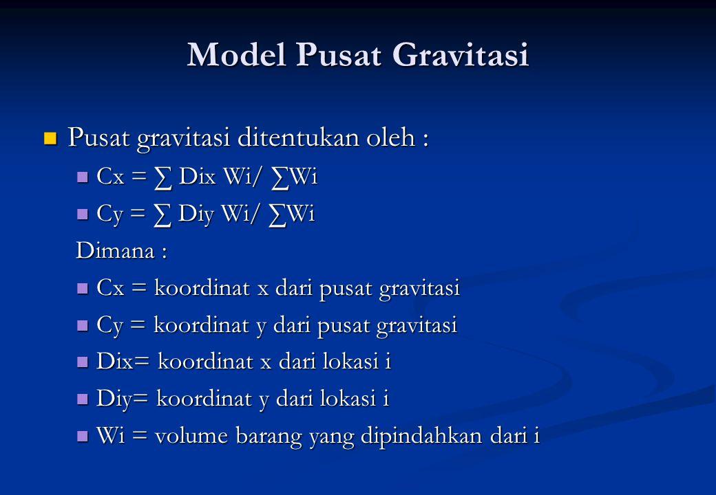 Model Pusat Gravitasi MPG : teknik matematika dalam menentukan lokasi pusat distribusi yang akan meminimumkan biaya distribusi MPG : teknik matematika