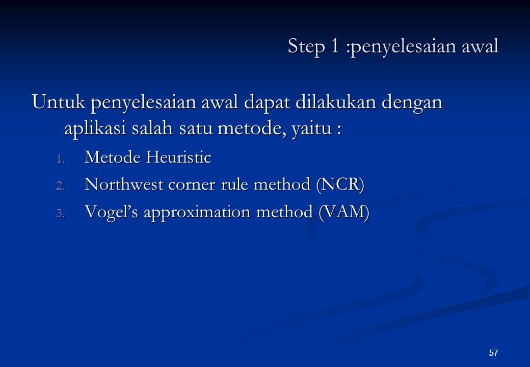 56 Prosedur penyelesaian masalah transportasi : Step 1 : penyelesaian awal Step 2 : evaluasi penyelesaian awal Step 3 : menentukan incoming variable (