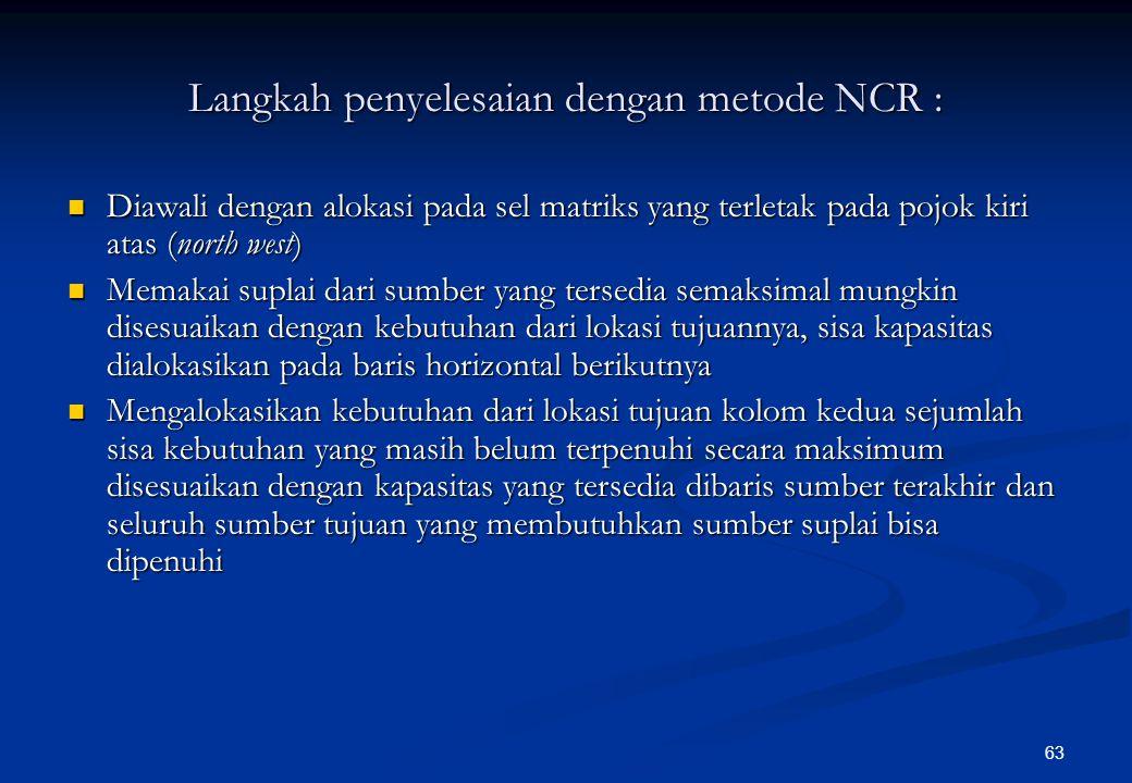 62 Northwest-Corner Rule Method (NCR)