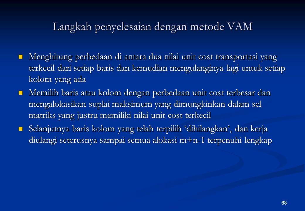 67 Vogel's Approximation Method (VAM)