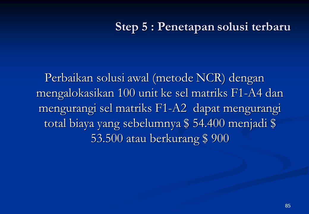 84 Total biaya transportasi (Z) untuk solusi baru : Z = 2.300 ($10,-) + 100 ($8,-) + 3.400 ($2,-) + 600 ($6,-) + 1.900 ($4,-) + 1.700 ($7) = $ 53.500