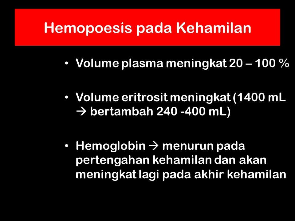 Hemopoesis pada Kehamilan Volume plasma meningkat 20 – 100 % Volume eritrosit meningkat (1400 mL  bertambah 240 -400 mL) Hemoglobin  menurun pada pertengahan kehamilan dan akan meningkat lagi pada akhir kehamilan