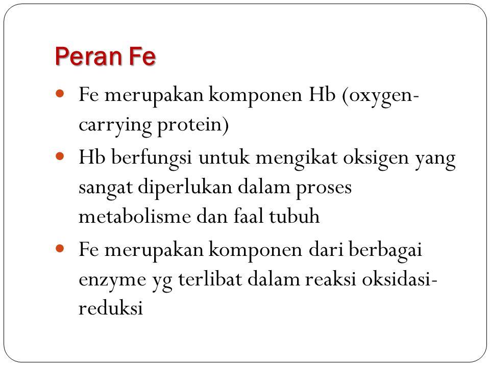 Peran Fe Fe merupakan komponen Hb (oxygen- carrying protein) Hb berfungsi untuk mengikat oksigen yang sangat diperlukan dalam proses metabolisme dan f