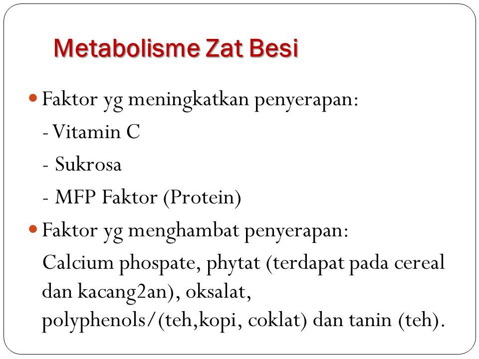 Metabolisme Zat Besi Faktor yg meningkatkan penyerapan: - Vitamin C - Sukrosa - MFP Faktor (Protein) Faktor yg menghambat penyerapan: Calcium phospate