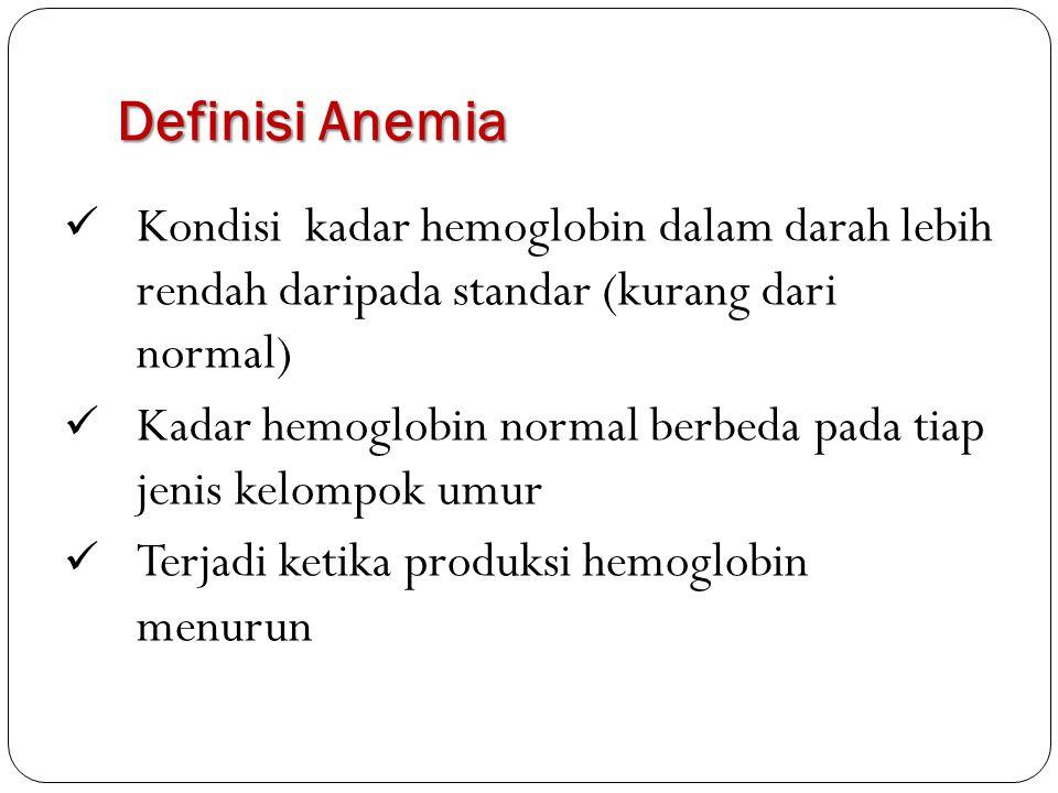 Definisi Anemia Kondisi kadar hemoglobin dalam darah lebih rendah daripada standar (kurang dari normal) Kadar hemoglobin normal berbeda pada tiap jeni