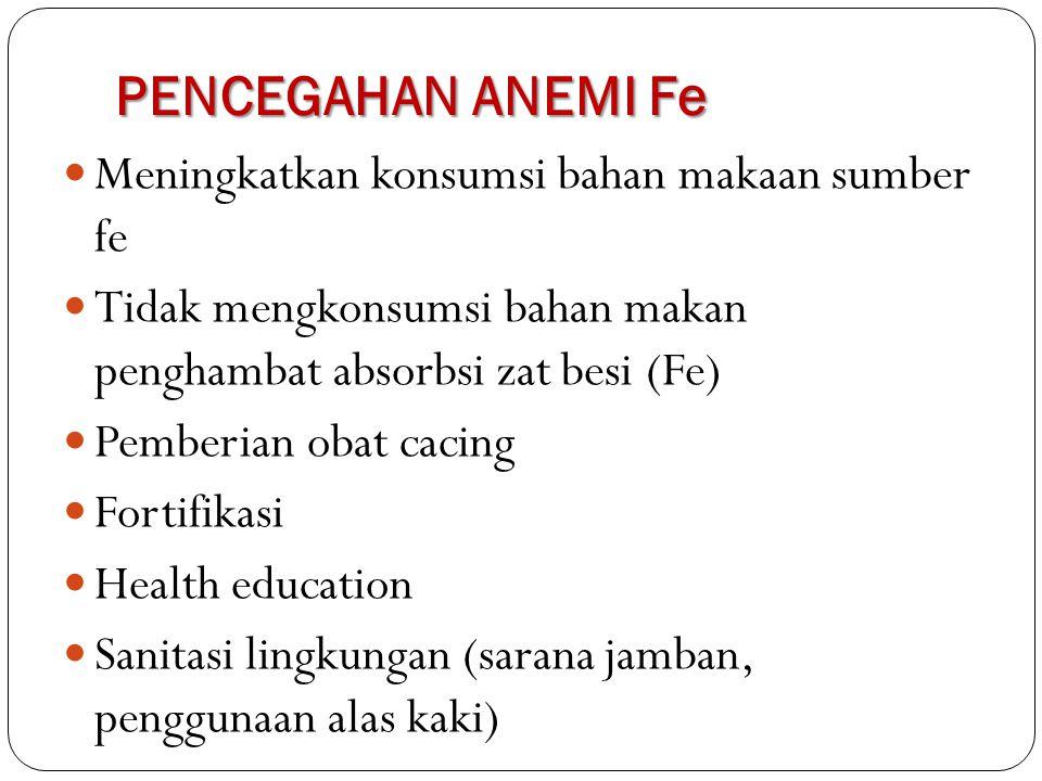 PENCEGAHAN ANEMI Fe Meningkatkan konsumsi bahan makaan sumber fe Tidak mengkonsumsi bahan makan penghambat absorbsi zat besi (Fe) Pemberian obat cacin