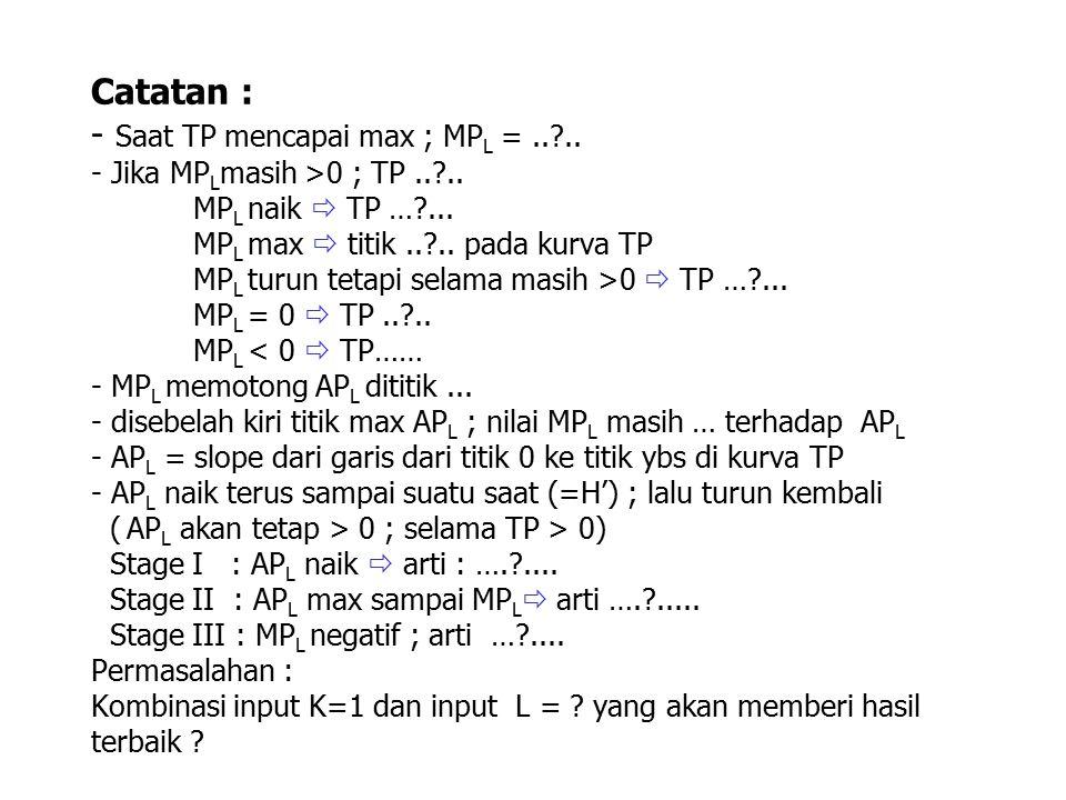 Catatan : - Saat TP mencapai max ; MP L =..?.. - Jika MP L masih >0 ; TP..?.. MP L naik  TP …?... MP L max  titik..?.. pada kurva TP MP L turun teta