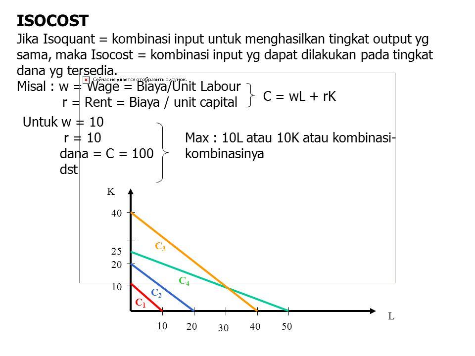 ISOCOST Jika Isoquant = kombinasi input untuk menghasilkan tingkat output yg sama, maka Isocost = kombinasi input yg dapat dilakukan pada tingkat dana