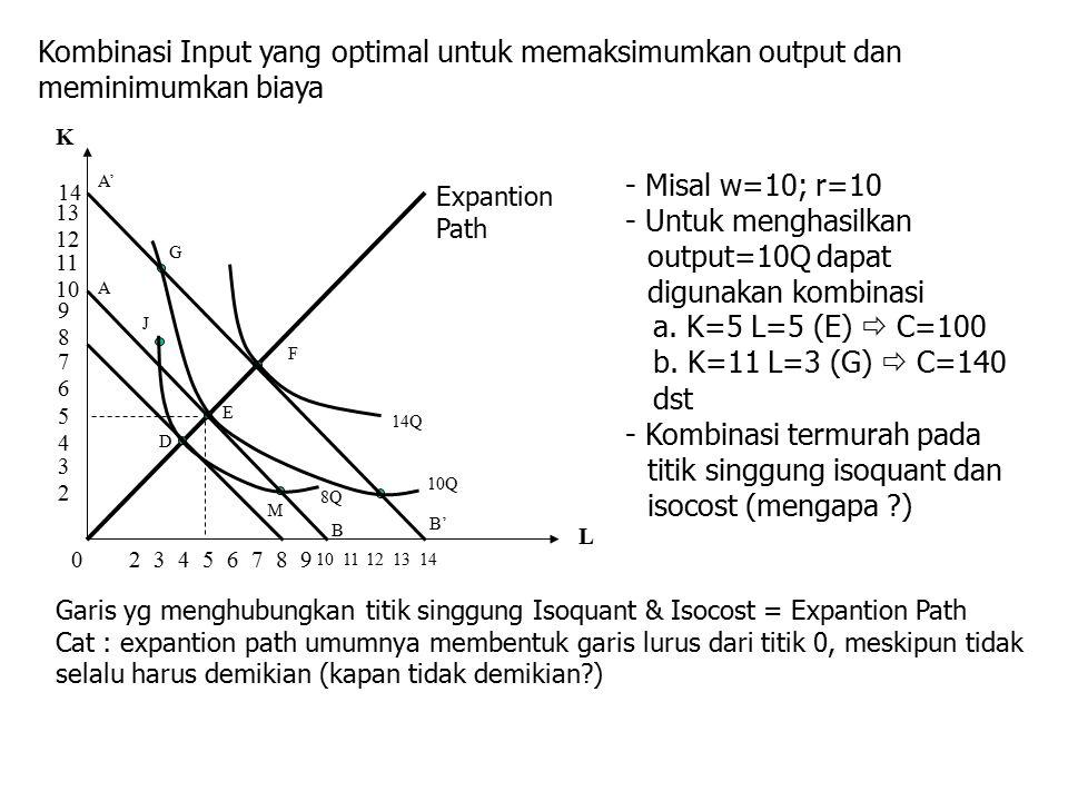 Kombinasi Input yang optimal untuk memaksimumkan output dan meminimumkan biaya - Misal w=10; r=10 - Untuk menghasilkan output=10Q dapat digunakan komb