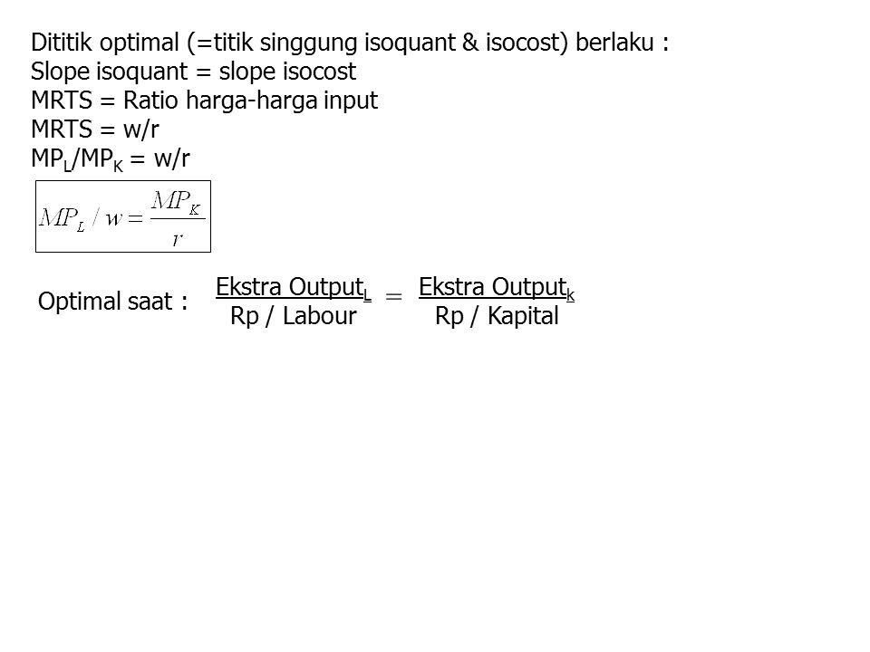Dititik optimal (=titik singgung isoquant & isocost) berlaku : Slope isoquant = slope isocost MRTS = Ratio harga-harga input MRTS = w/r MP L /MP K = w