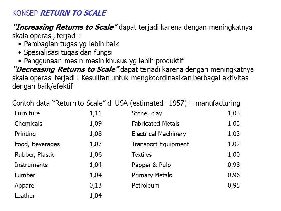 """KONSEP RETURN TO SCALE """"Increasing Returns to Scale"""" dapat terjadi karena dengan meningkatnya skala operasi, terjadi : Pembagian tugas yg lebih baik S"""