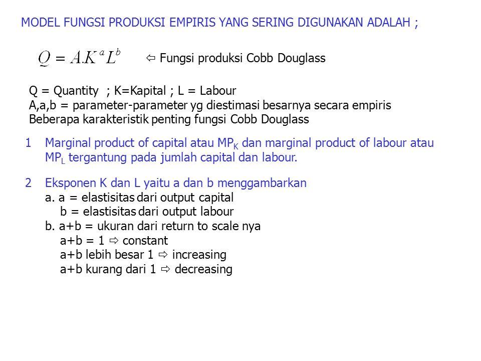 MODEL FUNGSI PRODUKSI EMPIRIS YANG SERING DIGUNAKAN ADALAH ;  Fungsi produksi Cobb Douglass 1 Q = Quantity ; K=Kapital ; L = Labour A,a,b = parameter