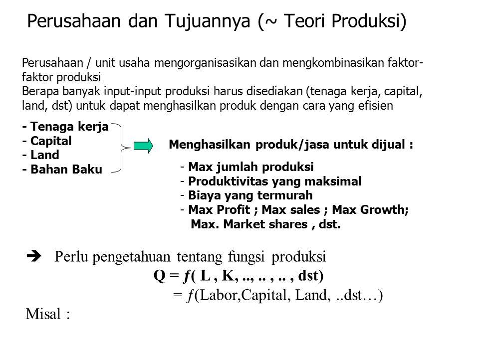 Perusahaan dan Tujuannya (~ Teori Produksi) Perusahaan / unit usaha mengorganisasikan dan mengkombinasikan faktor- faktor produksi Berapa banyak input