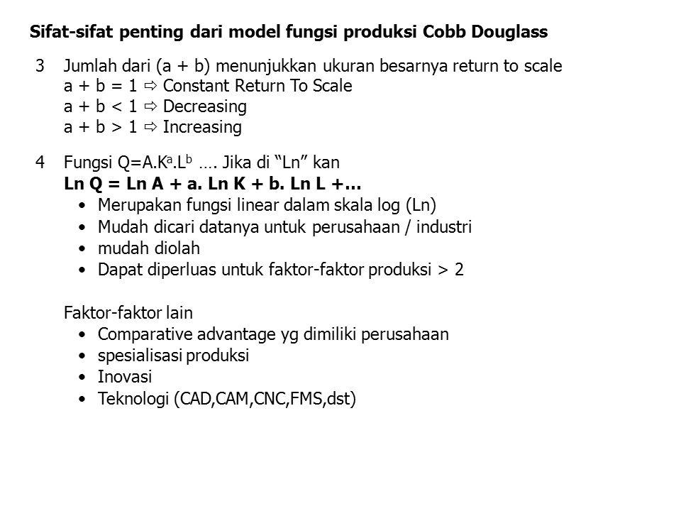 Sifat-sifat penting dari model fungsi produksi Cobb Douglass 3Jumlah dari (a + b) menunjukkan ukuran besarnya return to scale a + b = 1  Constant Ret