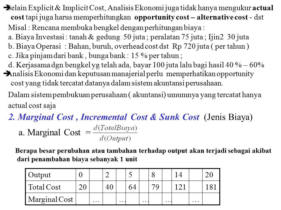 Berapa besar perubahan atau tambahan terhadap output akan terjadi sebagai akibat dari penambahan biaya sebanyak 1 unit Output02581420 Total Cost204064