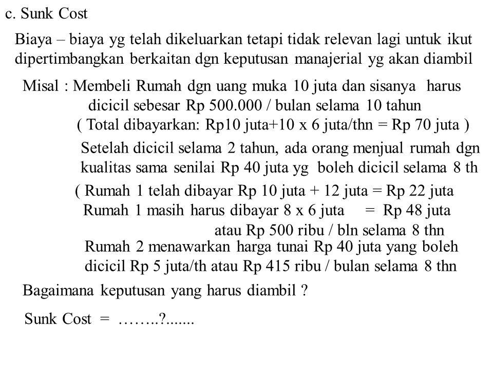 Rumah 2 menawarkan harga tunai Rp 40 juta yang boleh dicicil Rp 5 juta/th atau Rp 415 ribu / bulan selama 8 thn c. Sunk Cost Biaya – biaya yg telah di