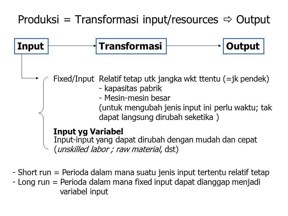 Produksi = Transformasi input/resources  Output InputTransformasiOutput Fixed/Input Input yg Variabel Input-input yang dapat dirubah dengan mudah dan