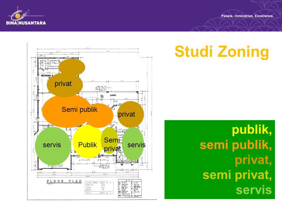 privat Semi publik privat Publik Semi privat publik, semi publik, privat, semi privat, servis Studi Zoning