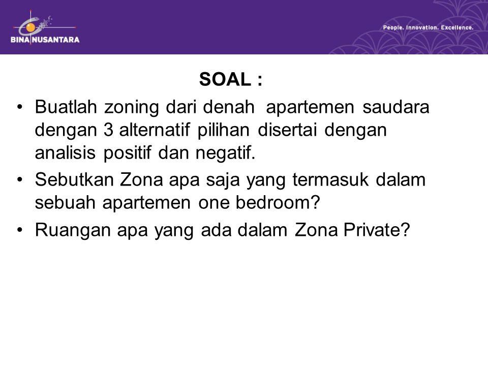 SOAL : Buatlah zoning dari denah apartemen saudara dengan 3 alternatif pilihan disertai dengan analisis positif dan negatif.