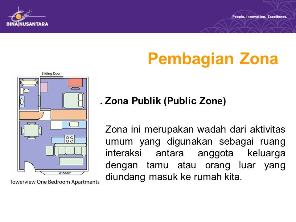 Pembagian Zona 1.