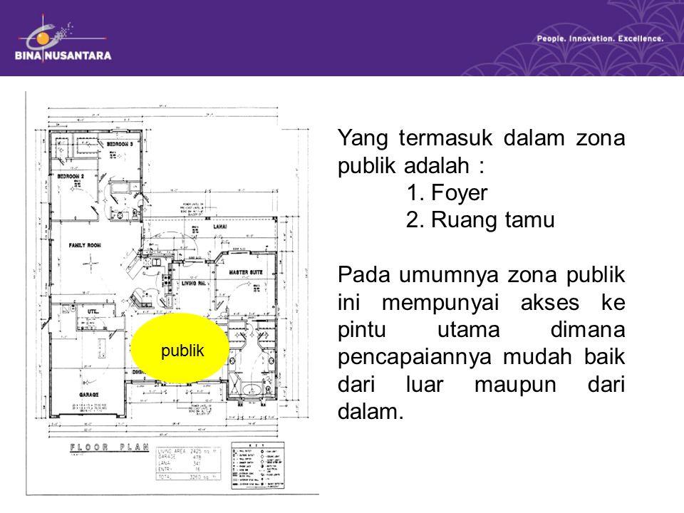 publik Yang termasuk dalam zona publik adalah : 1.