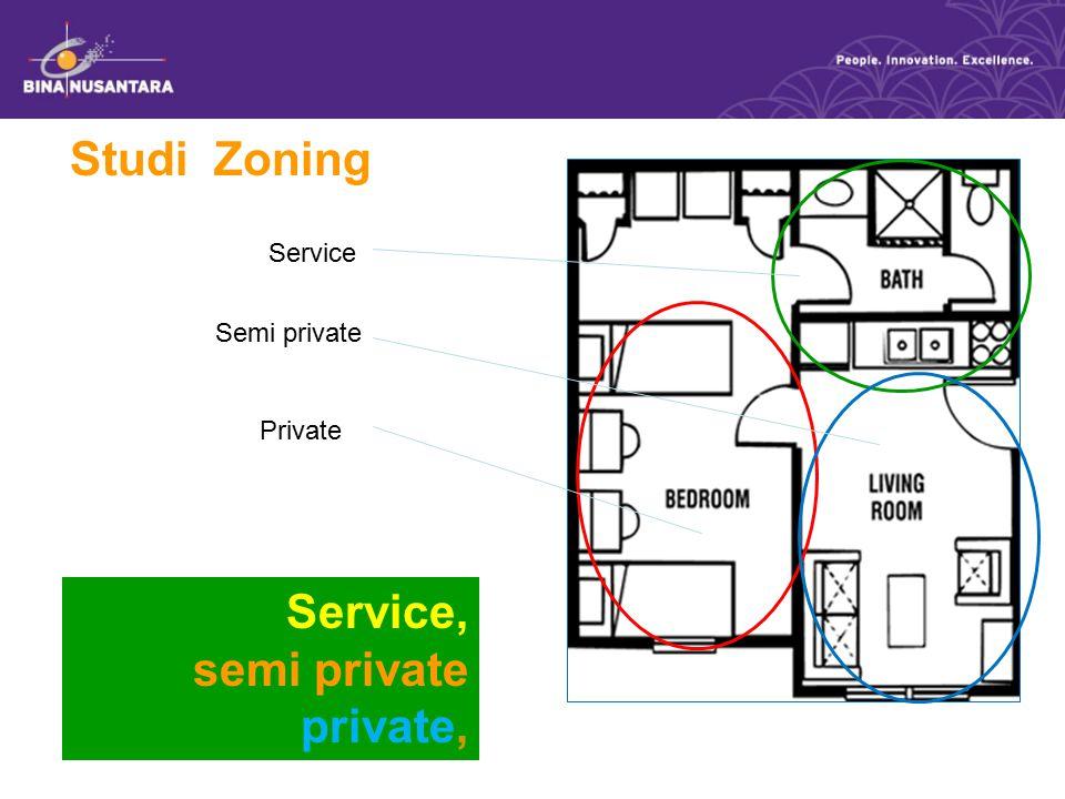 Semi publik Privat Studi Zoning Service, semi private private, Service Semi private Private