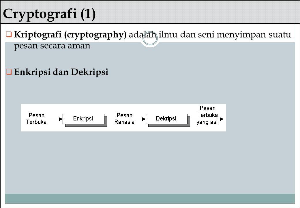 Cryptografi (1)  Kriptografi (cryptography) adalah ilmu dan seni menyimpan suatu pesan secara aman  Enkripsi dan Dekripsi