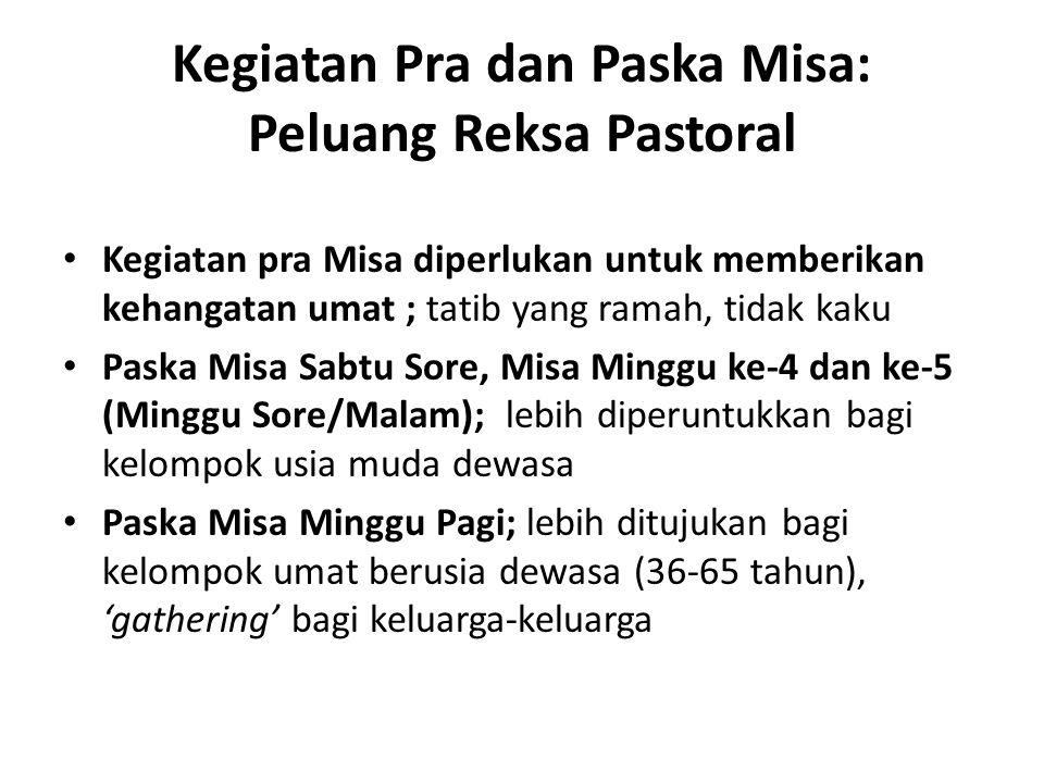 Kegiatan Pra dan Paska Misa: Peluang Reksa Pastoral Kegiatan pra Misa diperlukan untuk memberikan kehangatan umat ; tatib yang ramah, tidak kaku Paska