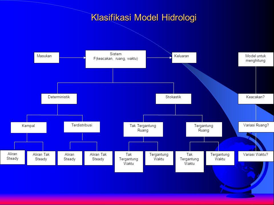 Klasifikasi Model Hidrologi Sistem F(keacakan, ruang, waktu) Deterministik Tak Tergantung Ruang Terdistribusi Kempal StokastikKeacakan? Model untuk me