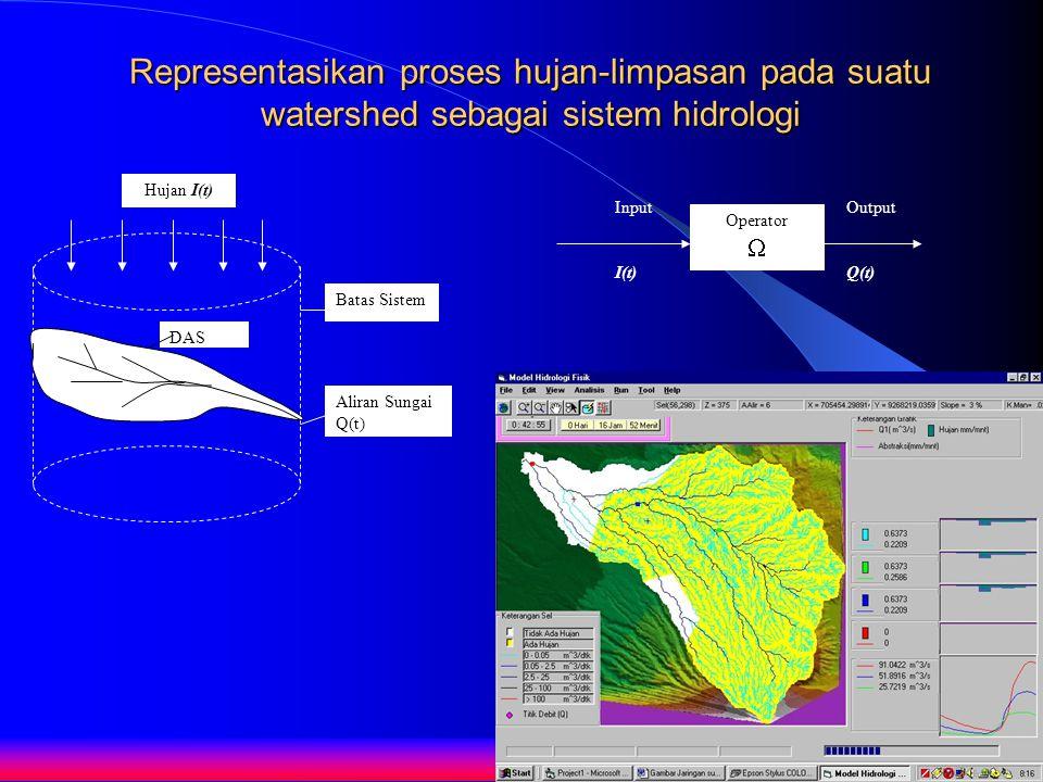Representasikan proses hujan-limpasan pada suatu watershed sebagai sistem hidrologi Hujan I(t) Aliran Sungai Q(t) Batas Sistem DAS Operator  InputOut