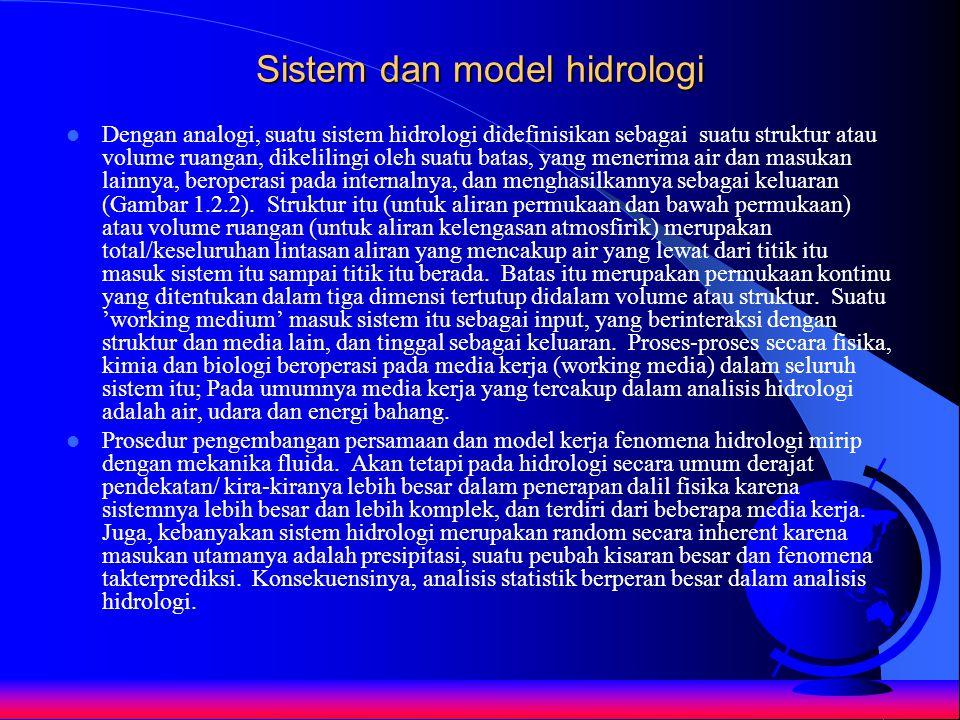 Model Sistem Hidrologi Tujuan dari analisis sistem hidrologi adalah untuk mempelajari operasi sistem dan memprediksi keluarannya.