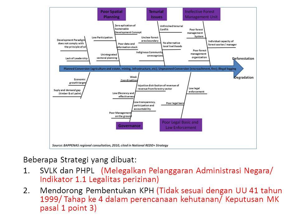 Akar Masalah Beberapa Strategi yang dibuat: 1.SVLK dan PHPL (Melegalkan Pelanggaran Administrasi Negara/ Indikator 1.1 Legalitas perizinan) 2.Mendorong Pembentukan KPH (Tidak sesuai dengan UU 41 tahun 1999/ Tahap ke 4 dalam perencanaan kehutanan/ Keputusan MK pasal 1 point 3)
