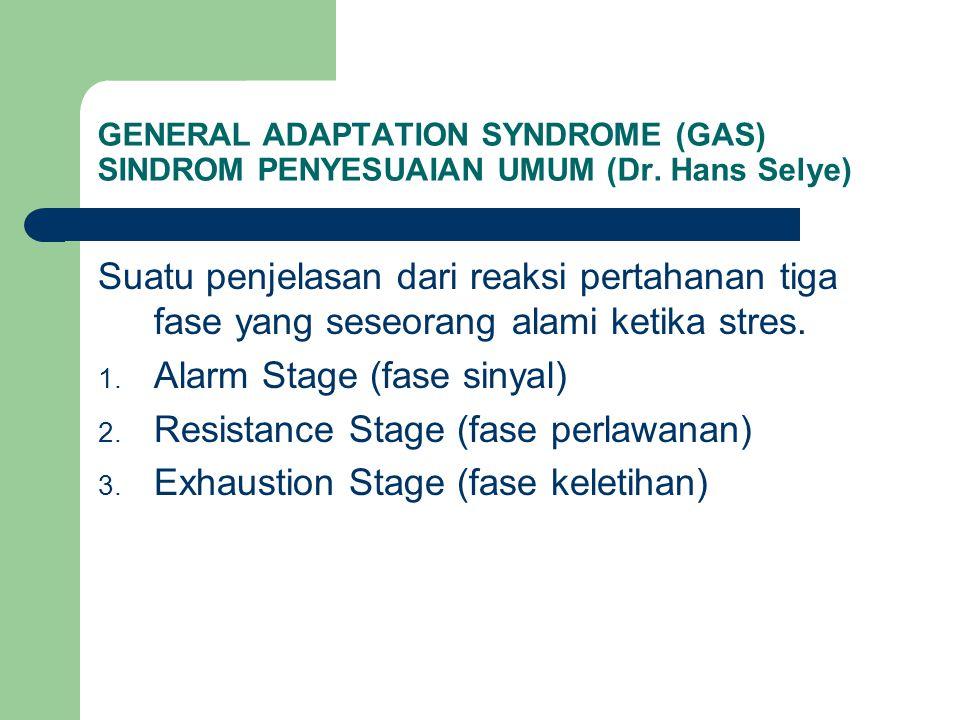 GENERAL ADAPTATION SYNDROME (GAS) SINDROM PENYESUAIAN UMUM (Dr. Hans Selye) Suatu penjelasan dari reaksi pertahanan tiga fase yang seseorang alami ket