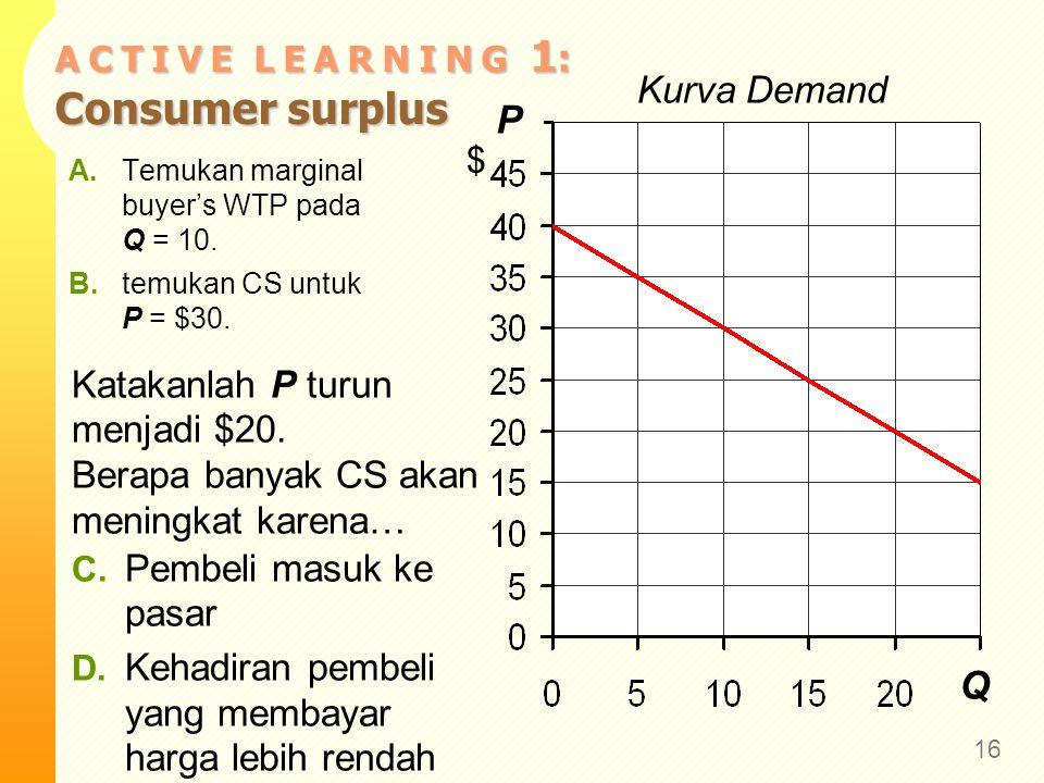 A C T I V E L E A R N I N G 1 : Consumer surplus 16 P $ Q Kurva Demand A.