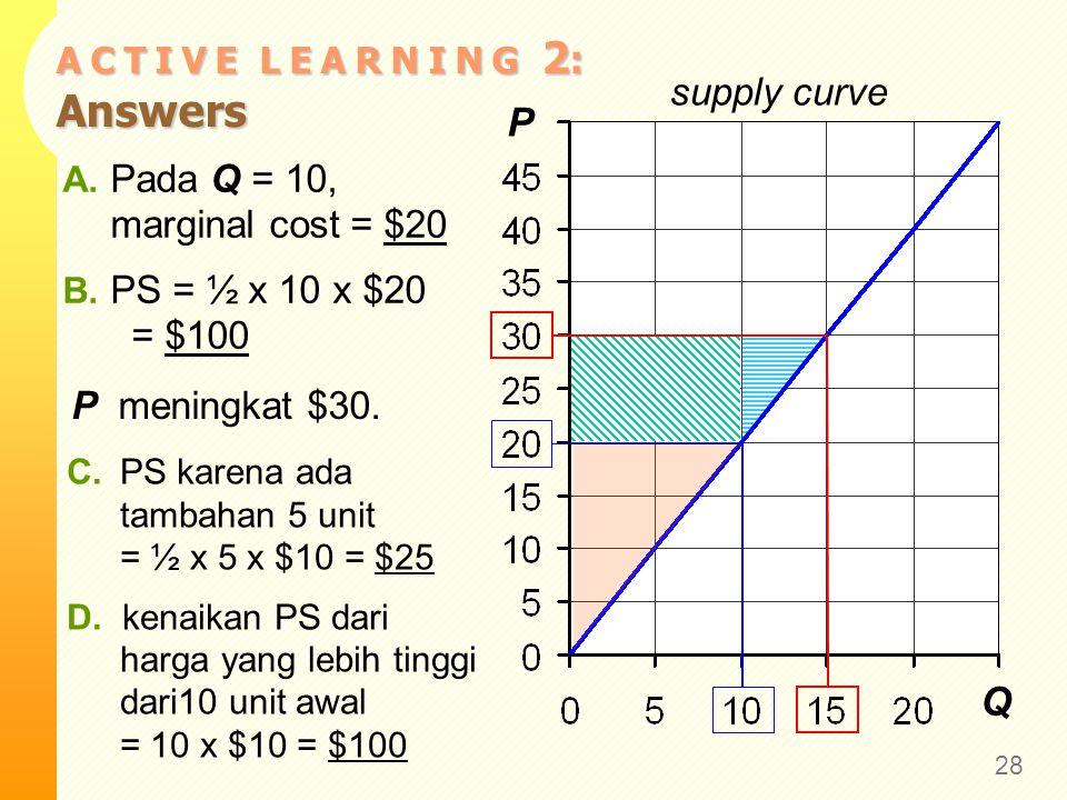 A C T I V E L E A R N I N G 2 : Answers 28 P Q supply curve A.