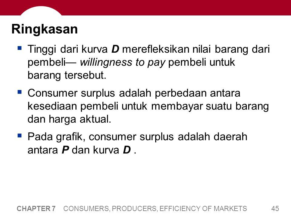 45 CHAPTER 7 CONSUMERS, PRODUCERS, EFFICIENCY OF MARKETS Ringkasan  Tinggi dari kurva D merefleksikan nilai barang dari pembeli— willingness to pay pembeli untuk barang tersebut.