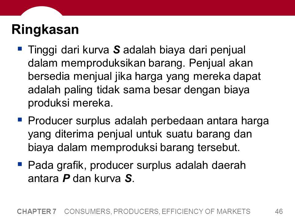 46 CHAPTER 7 CONSUMERS, PRODUCERS, EFFICIENCY OF MARKETS Ringkasan  Tinggi dari kurva S adalah biaya dari penjual dalam memproduksikan barang.