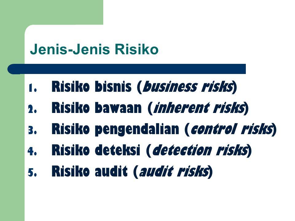 Jenis-Jenis Risiko 1.Risiko bisnis (business risks) 2.