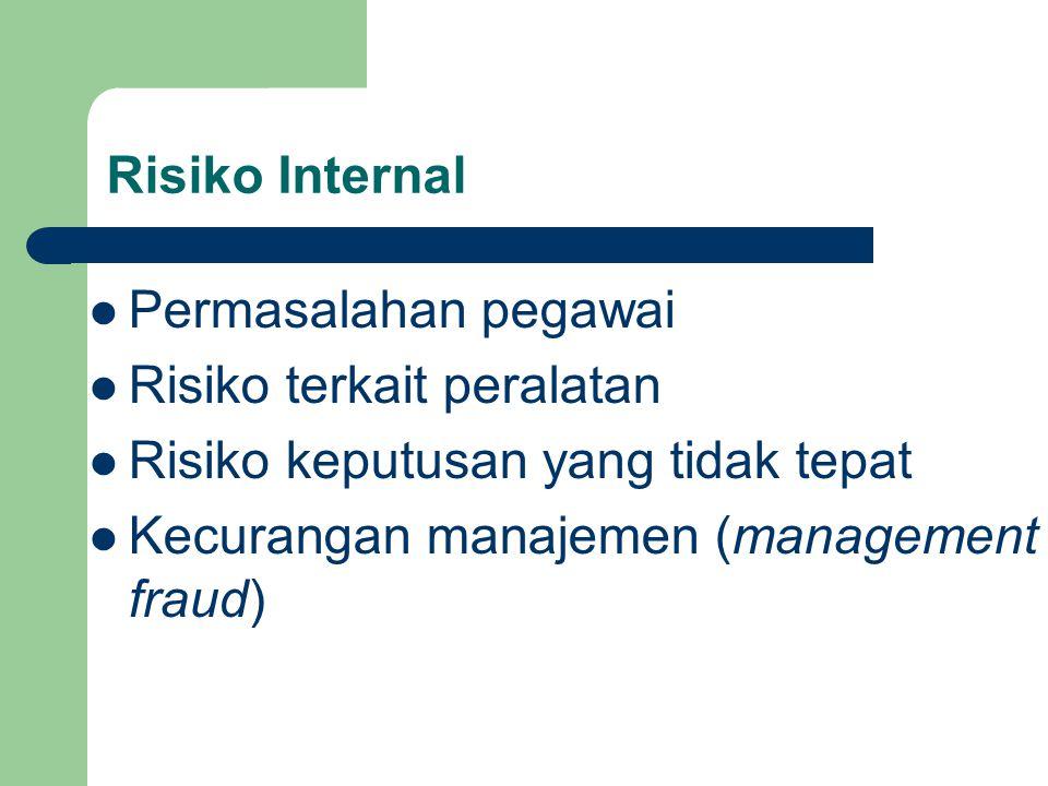 Risiko Internal Permasalahan pegawai Risiko terkait peralatan Risiko keputusan yang tidak tepat Kecurangan manajemen (management fraud)