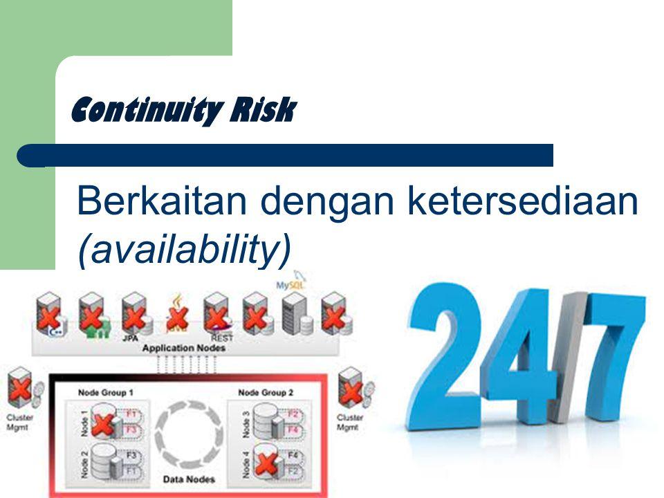 Continuity Risk Berkaitan dengan ketersediaan (availability)