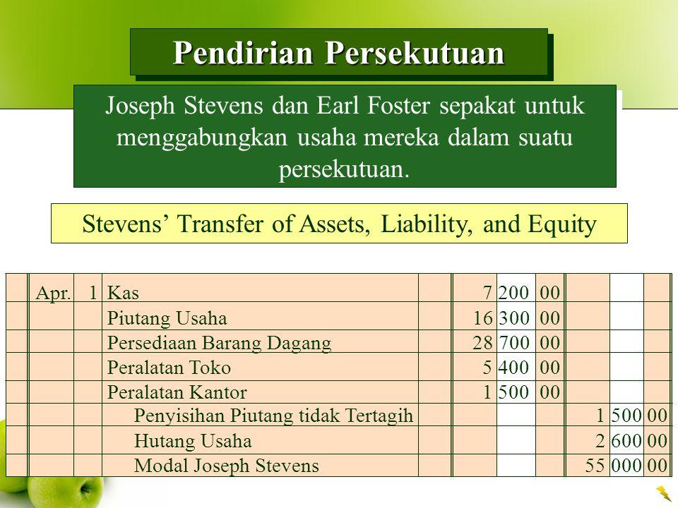 Pendirian Persekutuan Joseph Stevens dan Earl Foster sepakat untuk menggabungkan usaha mereka dalam suatu persekutuan. Apr.1Kas7 200 00 Piutang Usaha1