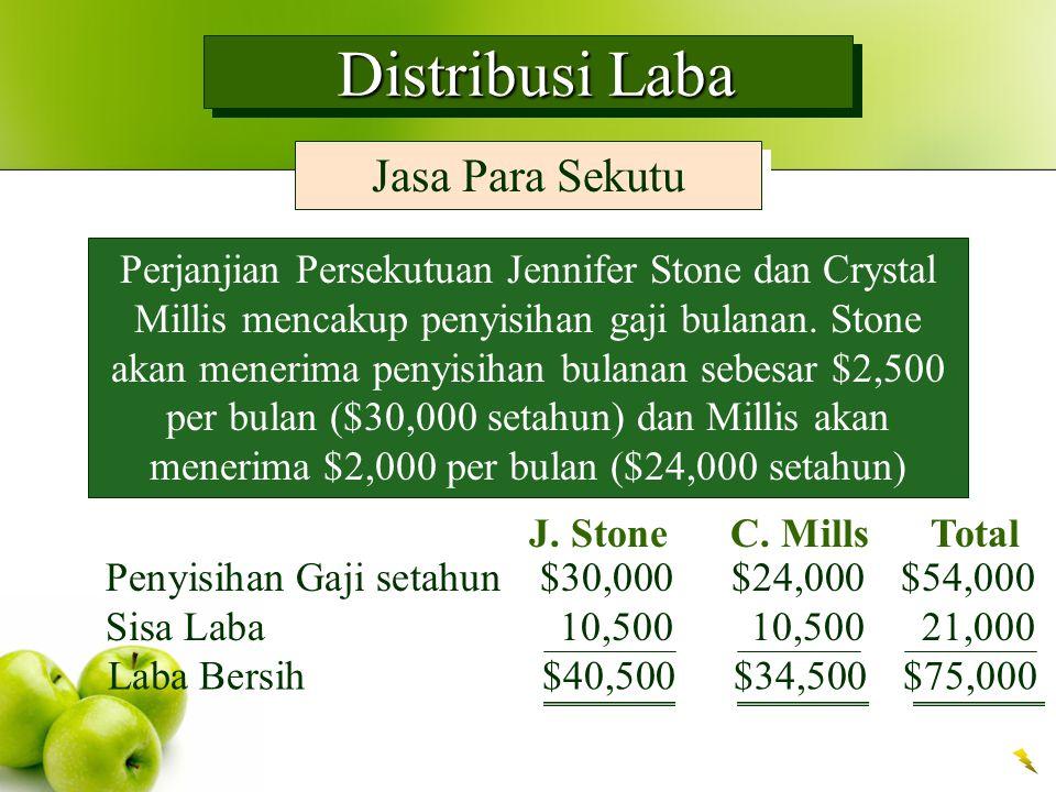 Distribusi Laba Distribusi Laba Jasa Para Sekutu Perjanjian Persekutuan Jennifer Stone dan Crystal Millis mencakup penyisihan gaji bulanan. Stone akan