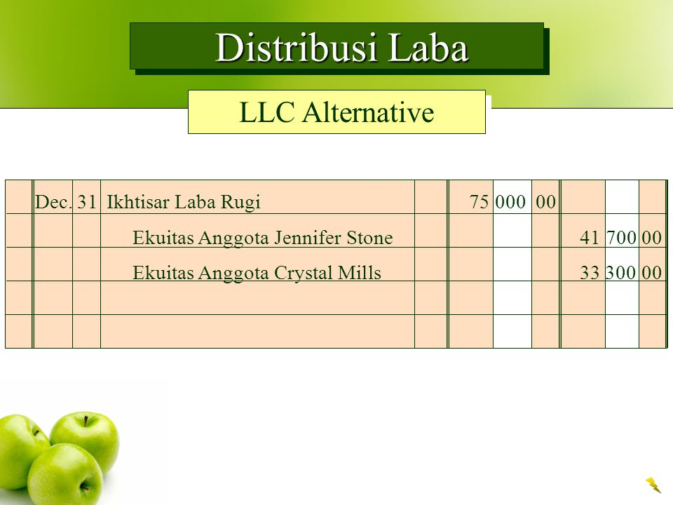 Distribusi Laba Distribusi Laba LLC Alternative Dec.31Ikhtisar Laba Rugi75 000 00 Ekuitas Anggota Jennifer Stone41 700 00 Ekuitas Anggota Crystal Mill