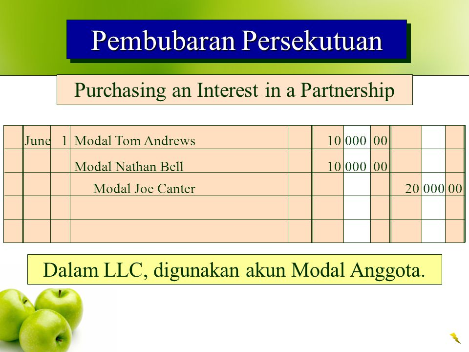 Pembubaran Persekutuan Purchasing an Interest in a Partnership June1Modal Tom Andrews10 000 00 Modal Nathan Bell10 000 00 Modal Joe Canter20 000 00 Da