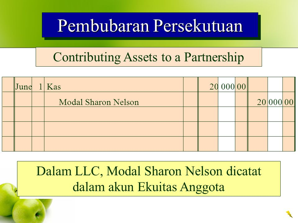 Pembubaran Persekutuan Contributing Assets to a Partnership June1Kas20 000 00 Modal Sharon Nelson20 000 00 Dalam LLC, Modal Sharon Nelson dicatat dala
