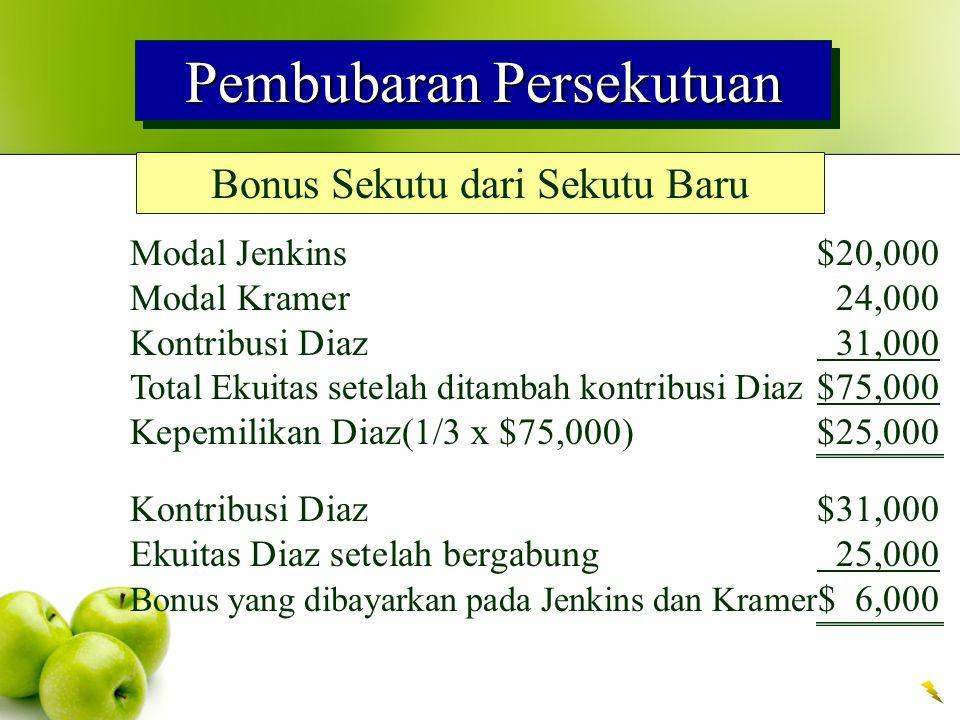 Pembubaran Persekutuan Bonus Sekutu dari Sekutu Baru Modal Jenkins$20,000 Modal Kramer24,000 Kontribusi Diaz 31,000 Total Ekuitas setelah ditambah kon