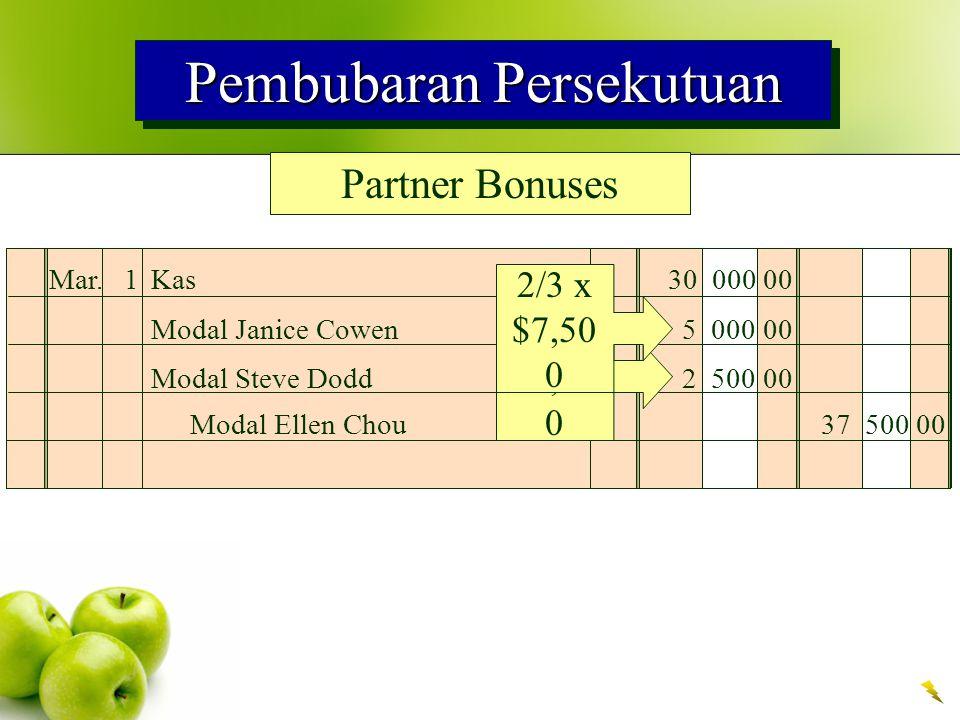 Pembubaran Persekutuan Partner Bonuses Mar.1Kas30 000 00 Modal Janice Cowen5 000 00 Modal Steve Dodd2 500 00 Modal Ellen Chou37 500 00 1/3 x $7,50 0 2/3 x $7,50 0